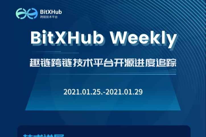 BitXHub、趣链科技、区块链