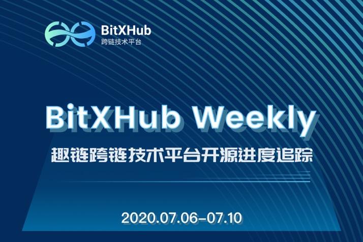 BitXHub、趣链科技、区块链、跨链、