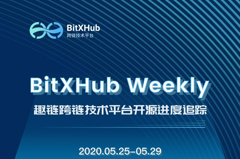 BitXHub、BitXHub、跨链、开源、趣链、趣链科技、区块链